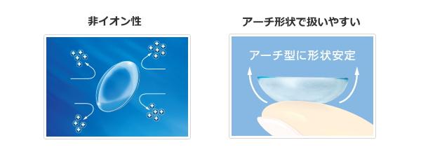 非イオン性とアーチ形状で扱いやすい