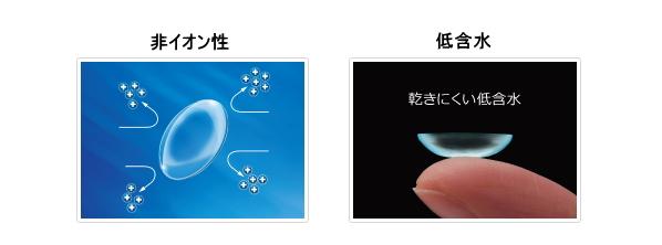 非イオン性で低含水