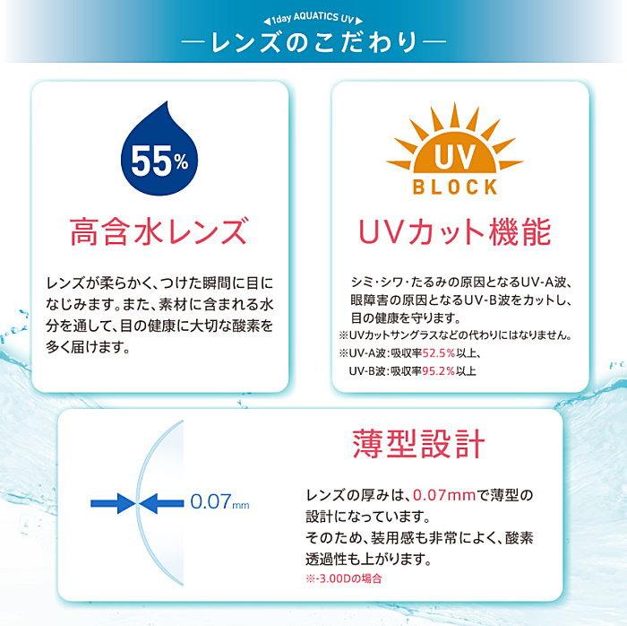 高含水55% で紫外線UVカットで薄型0.07mm