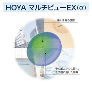 HOYAマルチビューEXアルファ