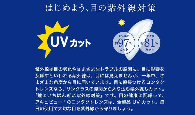 目の紫外線対策、UVカット