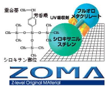メニコンアイストの素材ZOMA