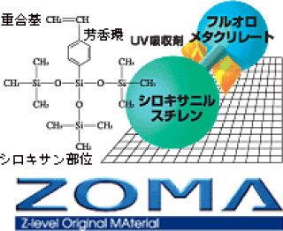 メニコンZの素材ZOMA