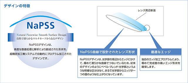 ニチコンEX-UVのNaPSSデザイン