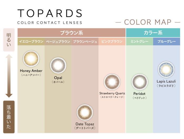 トパーズのカラーマップ