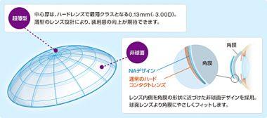 薄型0.13mmで角膜形状に近い非球面デザイン